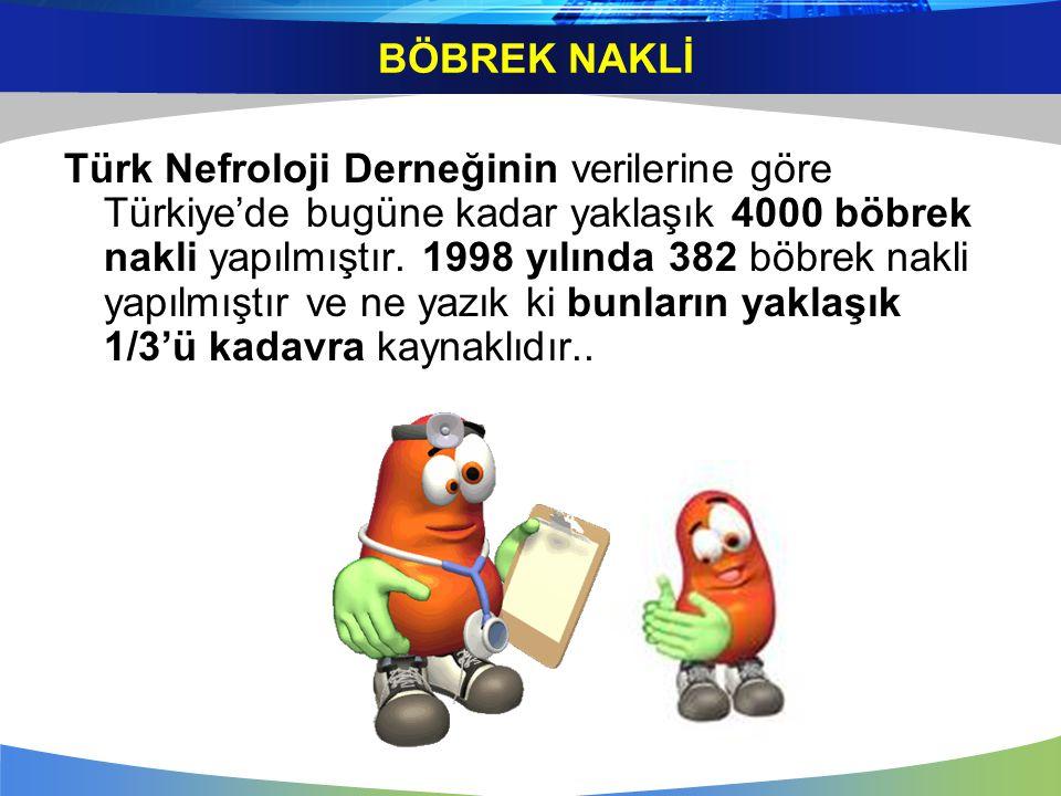 Türk Nefroloji Derneğinin verilerine göre Türkiye'de bugüne kadar yaklaşık 4000 böbrek nakli yapılmıştır. 1998 yılında 382 böbrek nakli yapılmıştır ve