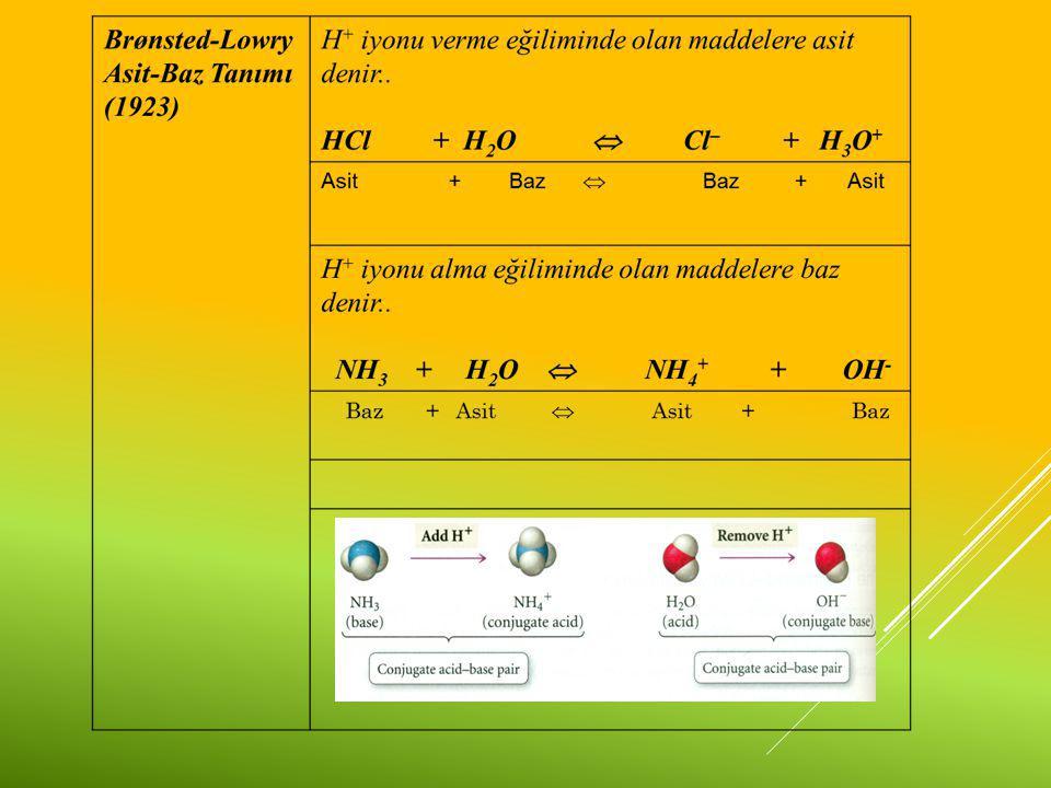 Asit ve baz arasında proton verilmesi ve alınması ile birbirine dönüşebilen bu tür asit-baz çiftlerine konjuge (eşlenik) asit-baz çifti denir.
