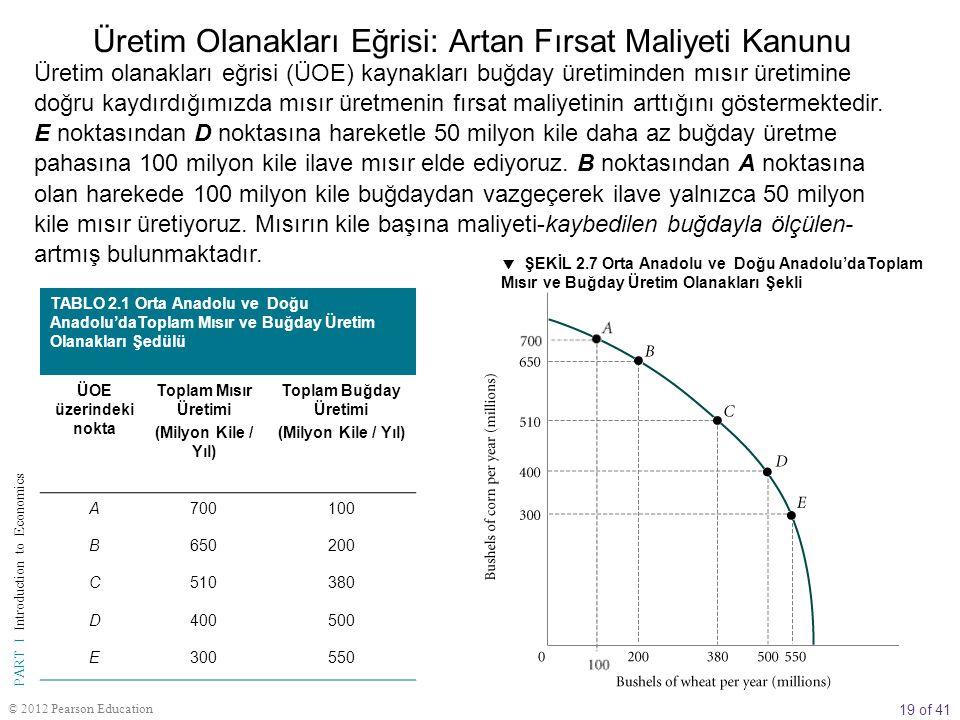19 of 41 PART I Introduction to Economics © 2012 Pearson Education TABLO 2.1 Orta Anadolu ve Doğu Anadolu'daToplam Mısır ve Buğday Üretim Olanakları Ş