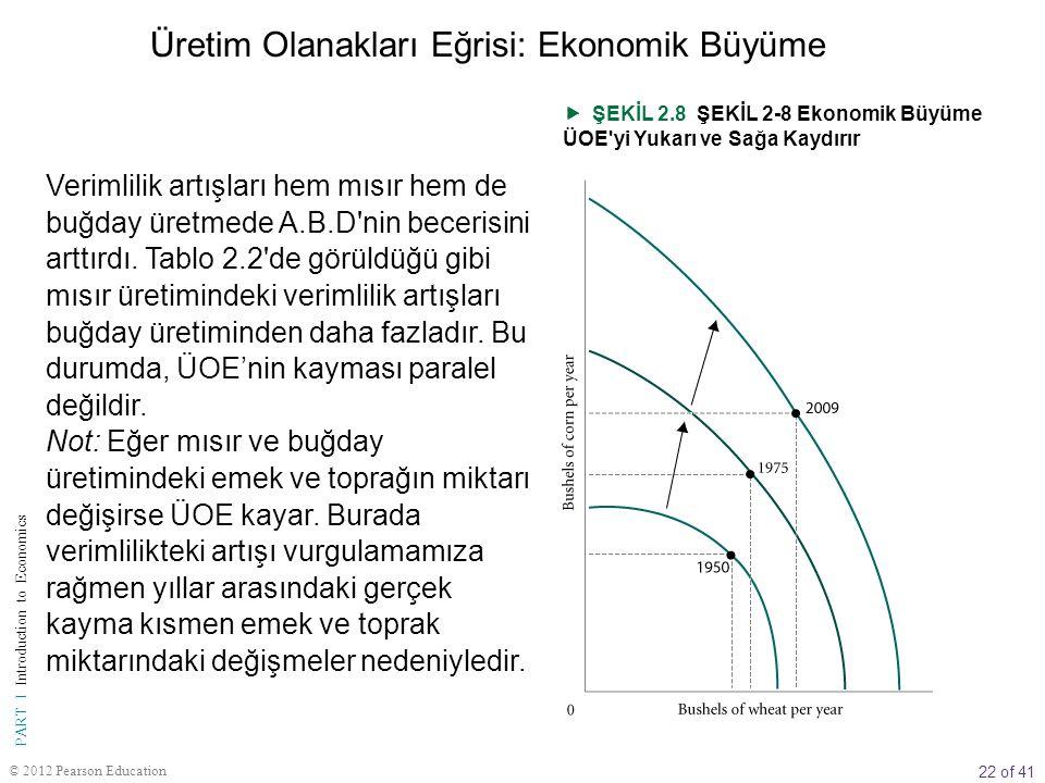 22 of 41 PART I Introduction to Economics © 2012 Pearson Education  ŞEKİL 2.8 ŞEKİL 2-8 Ekonomik Büyüme ÜOE'yi Yukarı ve Sağa Kaydırır Verimlilik art