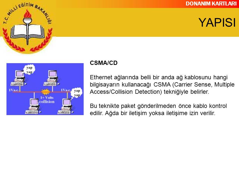 DONANIM KARTLARI CSMA/CD Ethernet ağlarında belli bir anda ağ kablosunu hangi bilgisayarın kullanacağı CSMA (Carrier Sense, Multiple Access/Collision