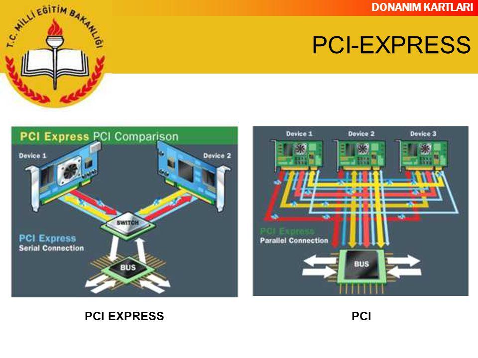 DONANIM KARTLARI PCI EXPRESSPCI PCI-EXPRESS