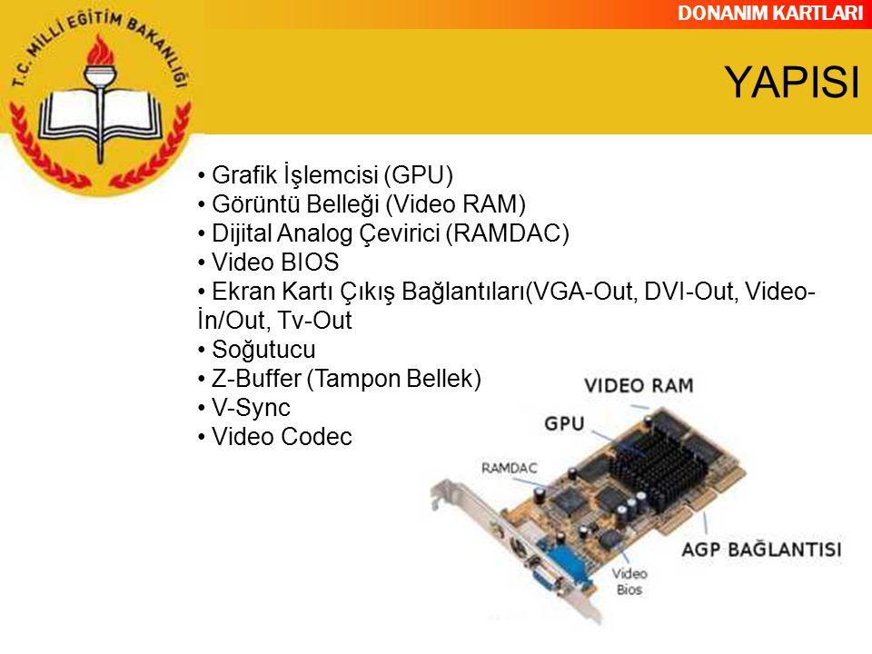 DONANIM KARTLARI Grafik İşlemcisi (GPU) Görüntü Belleği (Video RAM) Dijital Analog Çevirici (RAMDAC) Video BIOS Ekran Kartı Çıkış Bağlantıları(VGA-Out