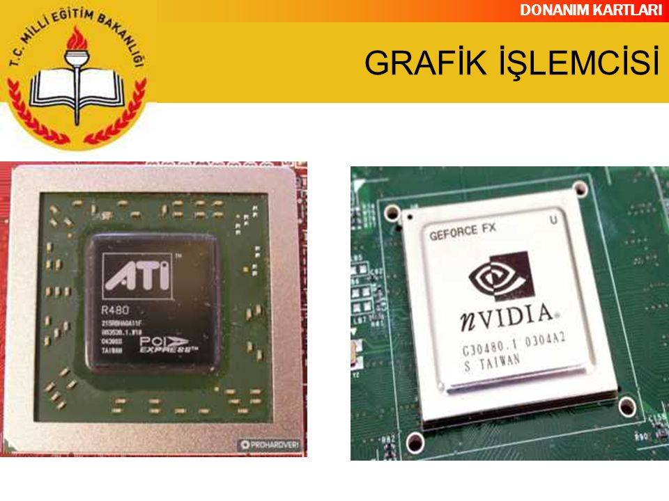 DONANIM KARTLARI Bilgisayar işlemcisi üzerinde bulanan soğutma sistemi gibi ekran kartının görüntü işlemcisi üzerinde soğutma sistemi vardır.