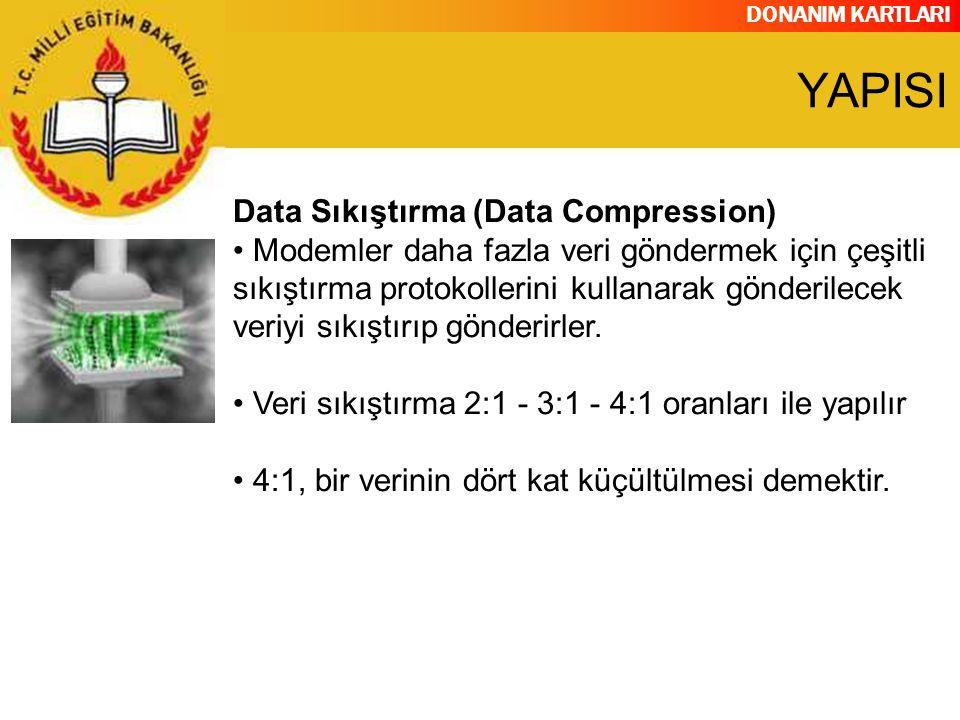 DONANIM KARTLARI Data Sıkıştırma (Data Compression) Modemler daha fazla veri göndermek için çeşitli sıkıştırma protokollerini kullanarak gönderilecek