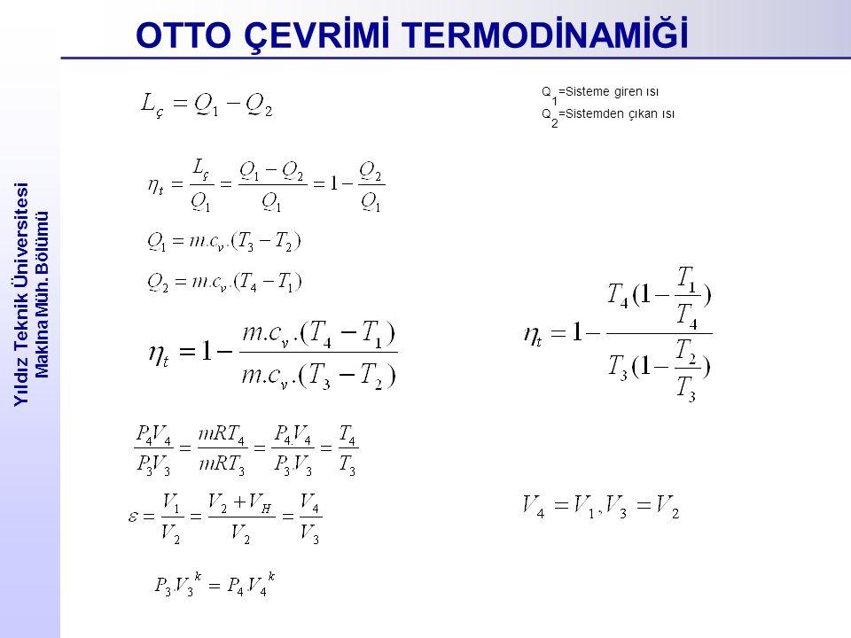 Yıldız Teknik Üniversitesi Makina Müh. Bölümü OTTO ÇEVRİMİ TERMODİNAMİĞİ Q 1 =Sisteme giren ısı Q 2 =Sistemden çıkan ısı