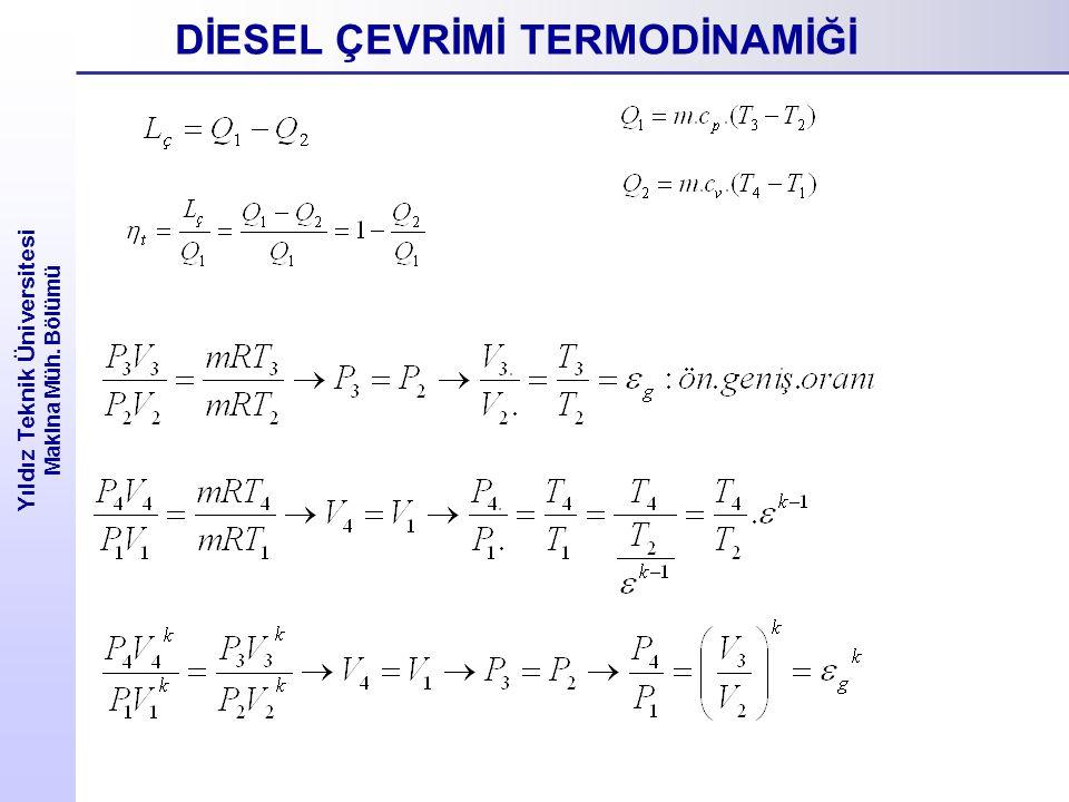 Yıldız Teknik Üniversitesi Makina Müh. Bölümü DİESEL ÇEVRİMİ TERMODİNAMİĞİ