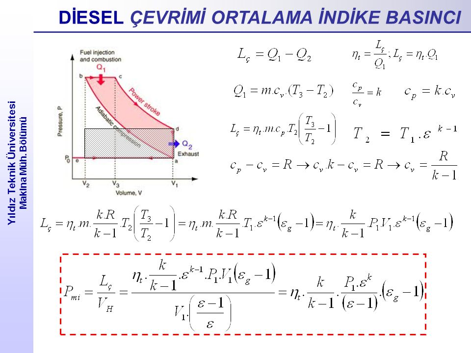 Yıldız Teknik Üniversitesi Makina Müh. Bölümü DİESEL ÇEVRİMİ ORTALAMA İNDİKE BASINCI