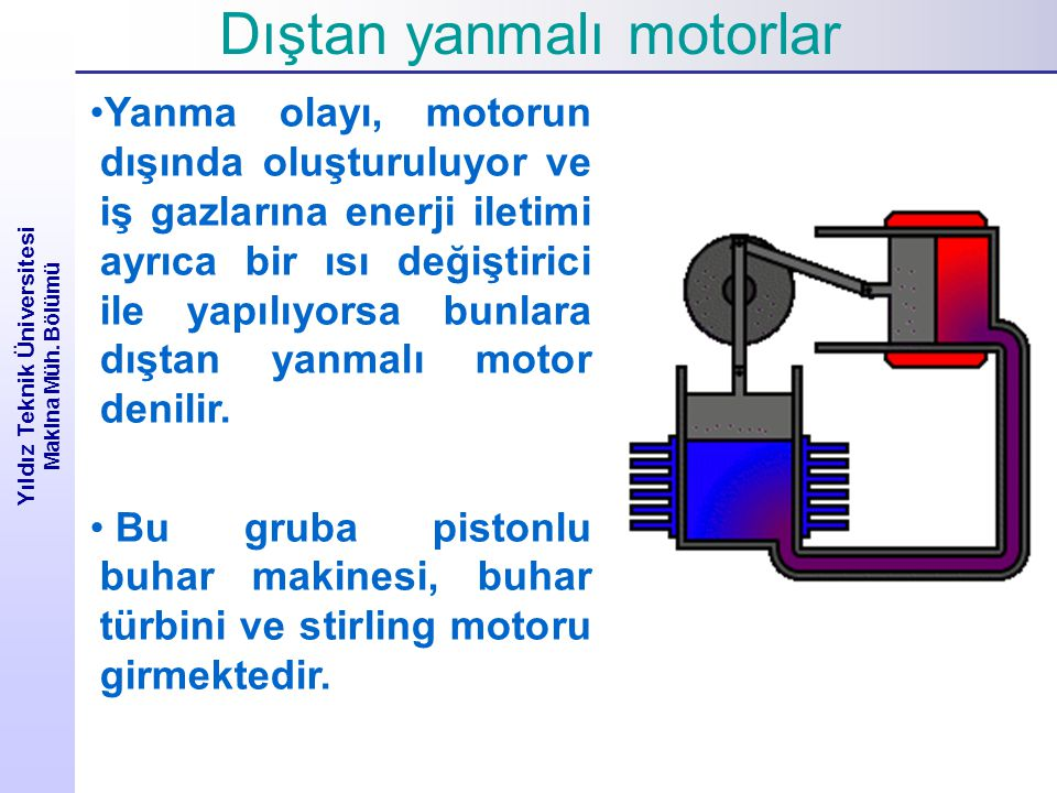 Yıldız Teknik Üniversitesi Makina Müh. Bölümü Yanma olayı, motorun dışında oluşturuluyor ve iş gazlarına enerji iletimi ayrıca bir ısı değiştirici ile