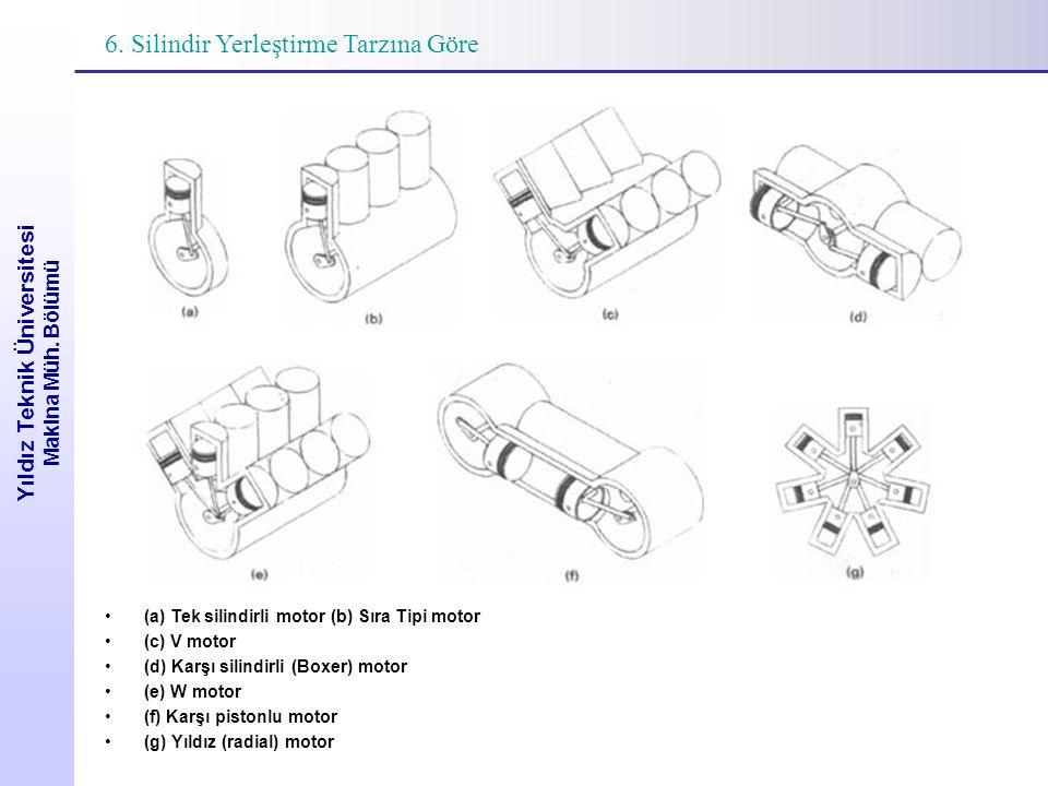 Yıldız Teknik Üniversitesi Makina Müh. Bölümü 6. Silindir Yerleştirme Tarzına Göre (a) Tek silindirli motor (b) Sıra Tipi motor (c) V motor (d) Karşı