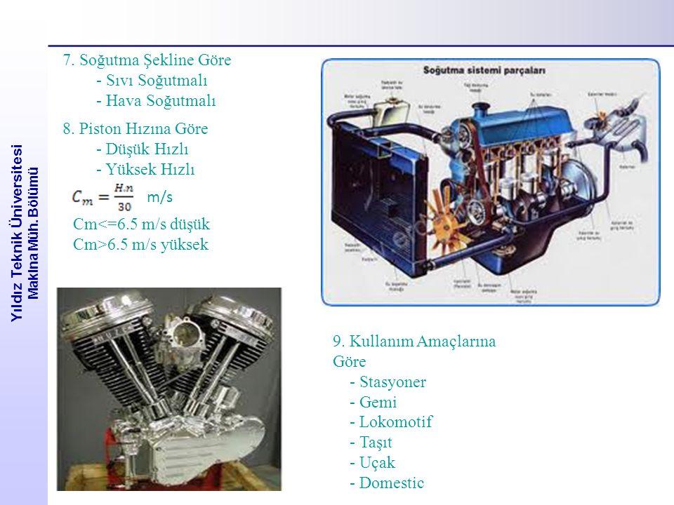Yıldız Teknik Üniversitesi Makina Müh. Bölümü 7. Soğutma Şekline Göre - Sıvı Soğutmalı - Hava Soğutmalı 8. Piston Hızına Göre - Düşük Hızlı - Yüksek H