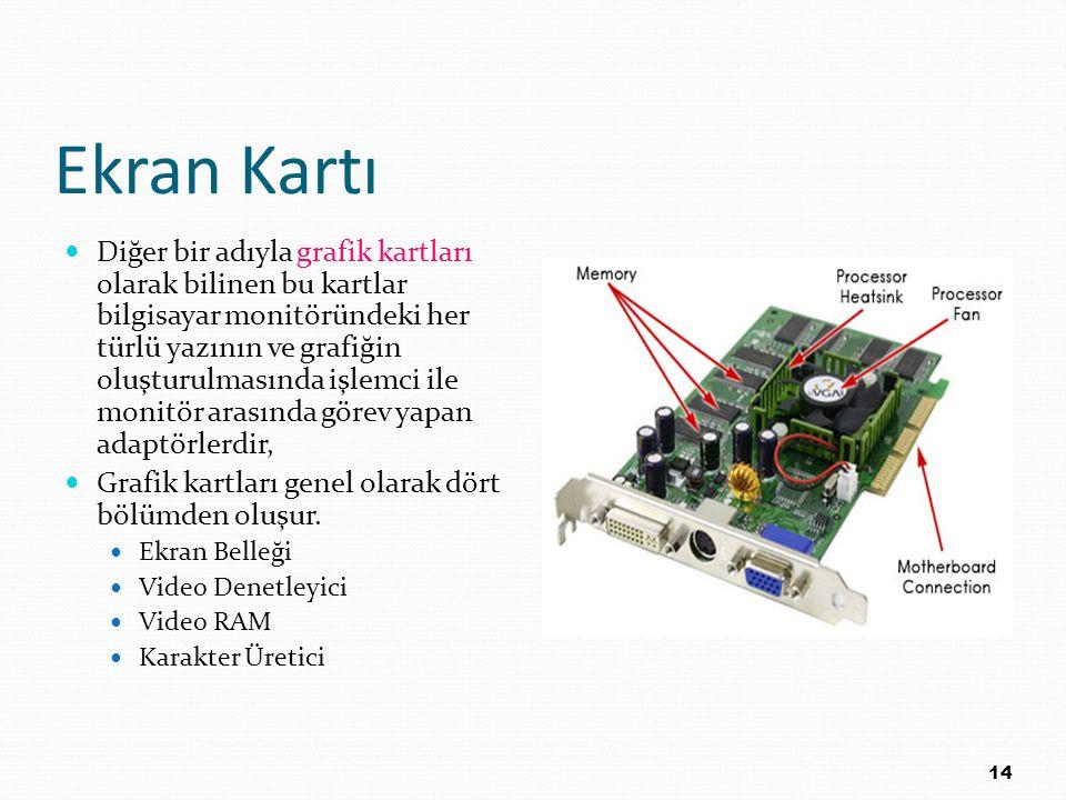 Ekran Kartı Diğer bir adıyla grafik kartları olarak bilinen bu kartlar bilgisayar monitöründeki her türlü yazının ve grafiğin oluşturulmasında işlemci