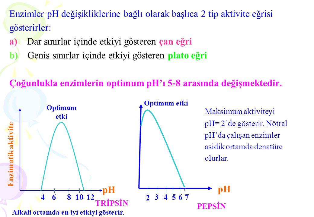 Enzimler pH değişikliklerine bağlı olarak başlıca 2 tip aktivite eğrisi gösterirler: a) Dar sınırlar içinde etkiyi gösteren çan eğri b) Geniş sınırlar