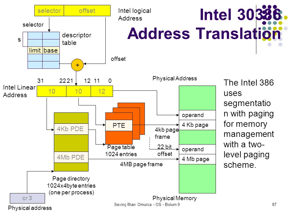 Sevinç İlhan Omurca - OS - Bolum 987 Intel 30386 Address Translation The Intel 386 uses segmentatio n with paging for memory management with a two- le