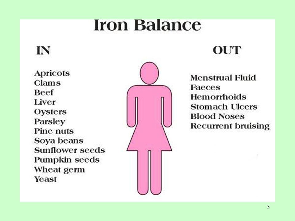 4 Erişkinlerde normal şartlarda günlük diyetle yaklaşık 1 mg demir emilir.