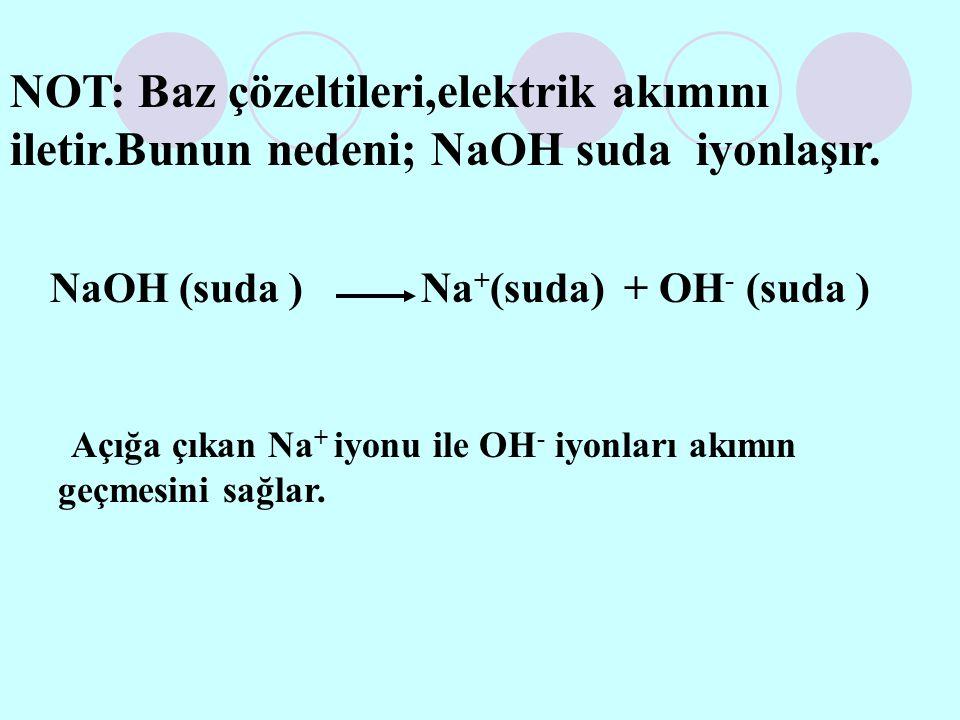 NOT: Baz çözeltileri,elektrik akımını iletir.Bunun nedeni; NaOH suda iyonlaşır. NaOH (suda ) Na + (suda) + OH - (suda ) Açığa çıkan Na + iyonu ile OH