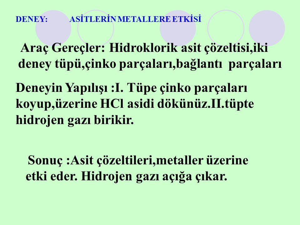 DENEY: ASİTLERİN METALLERE ETKİSİ METAL + ASİT TUZ + HİDROJEN GAZI Zn + 2HCl ZnCl 2 + H 2 Çinko + Hidroklorik asit Çinko klorür + Hidrojen gazı