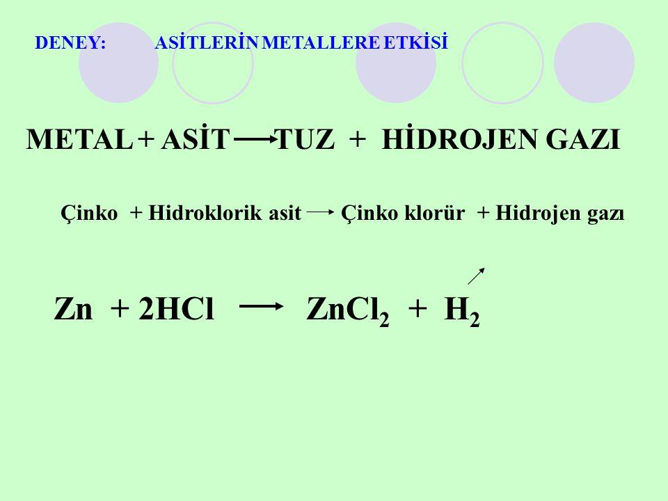 Mağnezyum + Hidroklorik asit Mağnezyum klorür + Hidrojen Mg + 2HCl MgCl 2 + H 2 Çinko + Sülfürik asit Çinko sülfat + Hidrojen gazı Zn + H 2 SO 4 ZnSO 4 + H 2