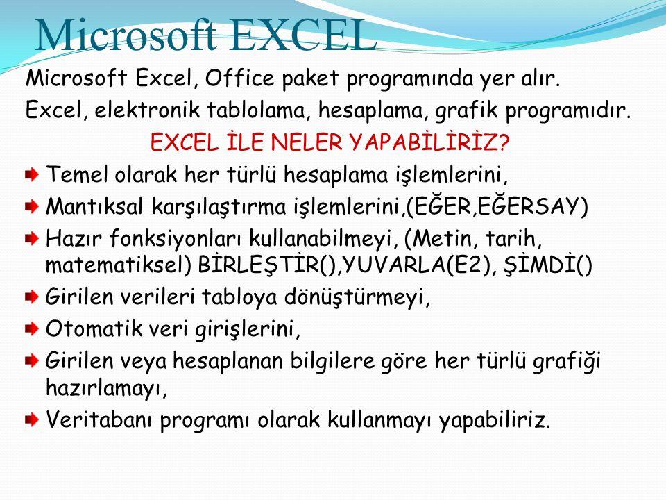 Microsoft EXCEL Microsoft Excel, Office paket programında yer alır. Excel, elektronik tablolama, hesaplama, grafik programıdır. EXCEL İLE NELER YAPABİ