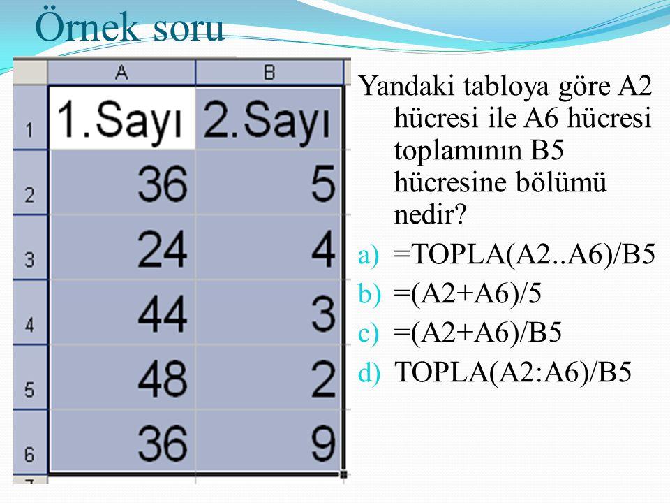 Örnek soru Yandaki tabloya göre A2 hücresi ile A6 hücresi toplamının B5 hücresine bölümü nedir? a) =TOPLA(A2..A6)/B5 b) =(A2+A6)/5 c) =(A2+A6)/B5 d) T