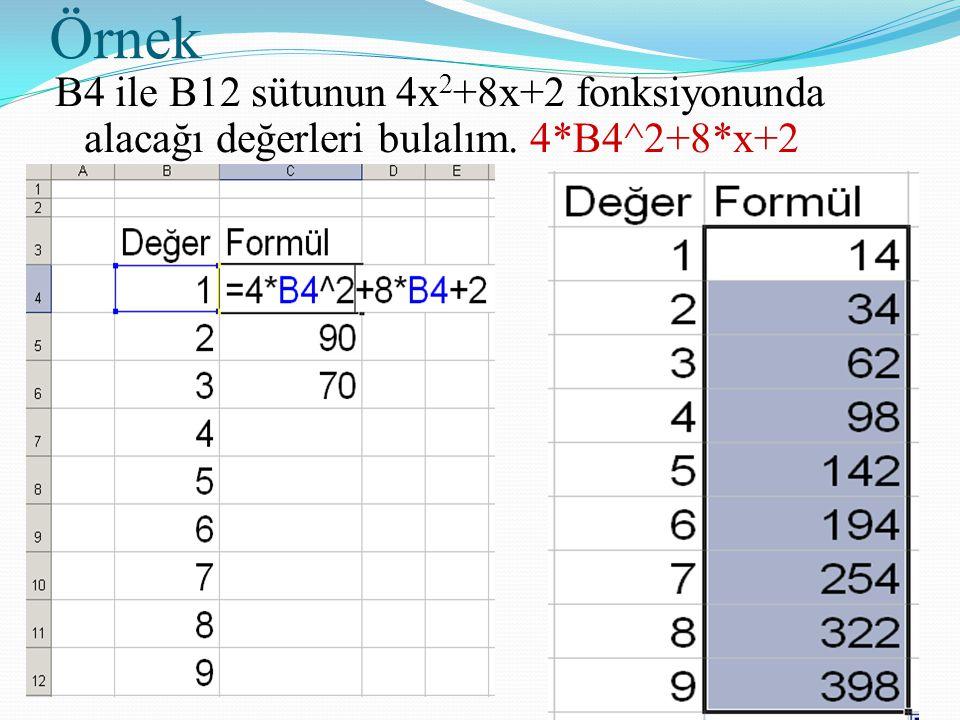 Örnek B4 ile B12 sütunun 4x 2 +8x+2 fonksiyonunda alacağı değerleri bulalım. 4*B4^2+8*x+2
