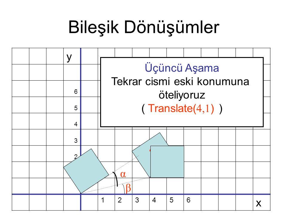 Bileşik Dönüşümler y 6 5 4 3 2 1 123456 x β .