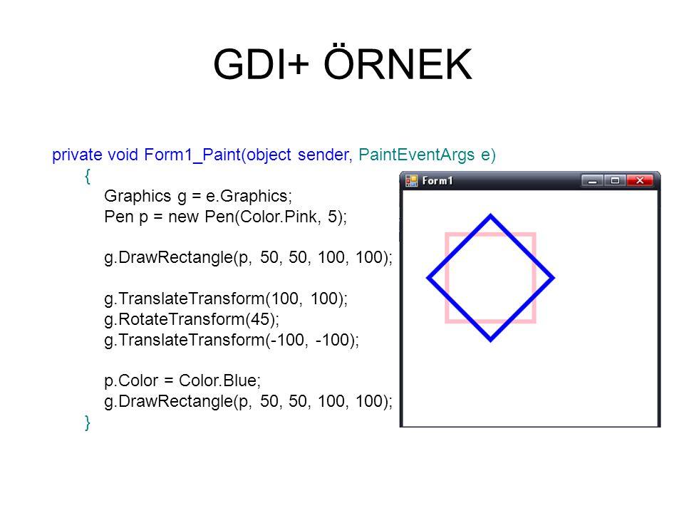 GDI+ ÖRNEK private void Form1_Paint(object sender, PaintEventArgs e) { Graphics g = e.Graphics; Pen p = new Pen(Color.Pink, 5); g.DrawRectangle(p, 50, 50, 100, 100); g.TranslateTransform(100, 100); g.RotateTransform(45); g.TranslateTransform(-100, -100); p.Color = Color.Blue; g.DrawRectangle(p, 50, 50, 100, 100); }