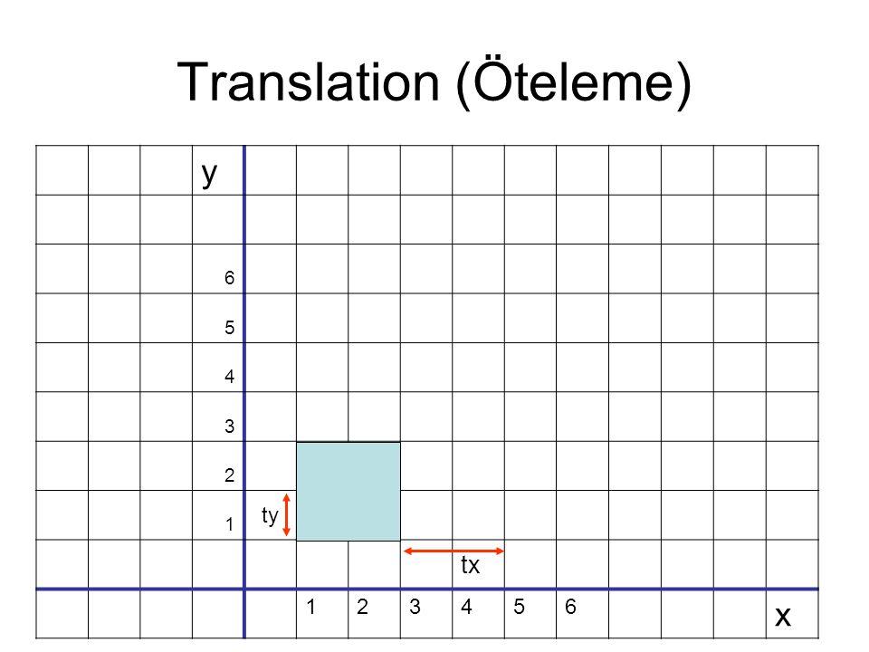 Translation (Öteleme) y 6 5 4 3 2 1 ty tx 123456 x