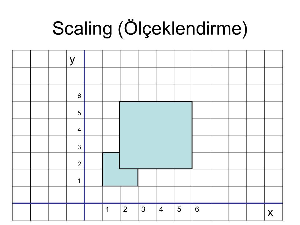 Scaling (Ölçeklendirme) y 6 5 4 3 2 1 123456 x