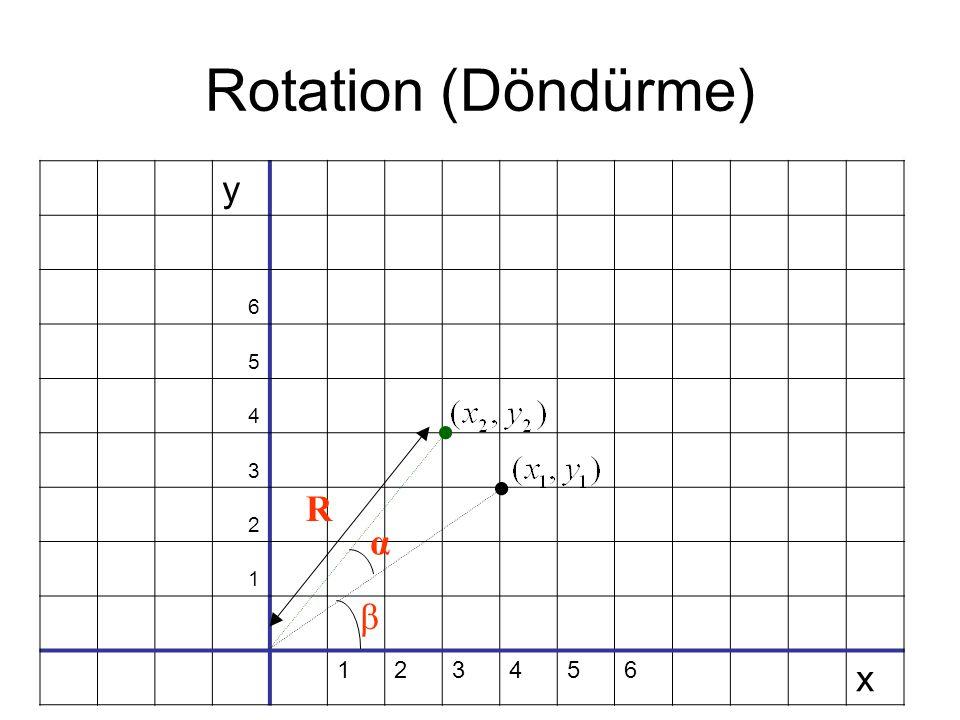 Rotation (Döndürme) y 6 5 4 3 2 1 123456 x β α R