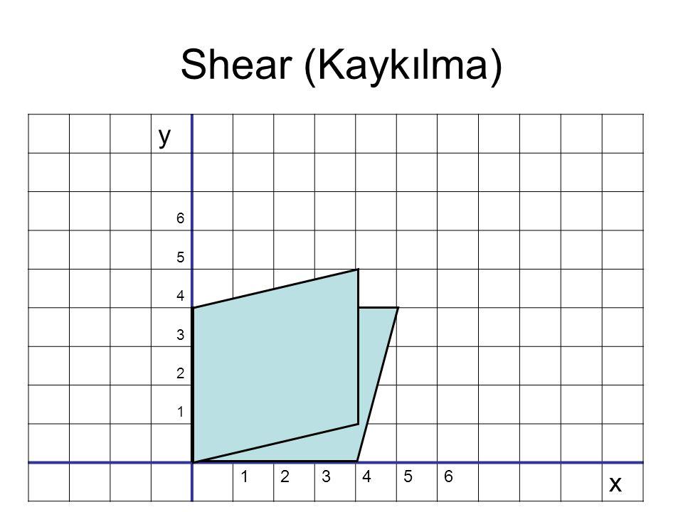 Shear (Kaykılma) y 6 5 4 3 2 1 123456 x