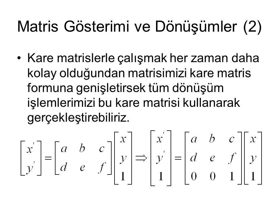 Matris Gösterimi ve Dönüşümler (2) Kare matrislerle çalışmak her zaman daha kolay olduğundan matrisimizi kare matris formuna genişletirsek tüm dönüşüm işlemlerimizi bu kare matrisi kullanarak gerçekleştirebiliriz.