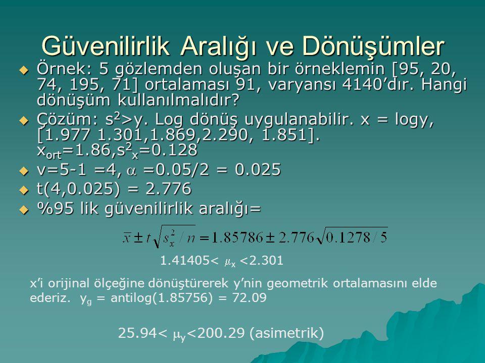 Güvenilirlik Aralığı ve Dönüşümler  Örnek: 5 gözlemden oluşan bir örneklemin [95, 20, 74, 195, 71] ortalaması 91, varyansı 4140'dır.