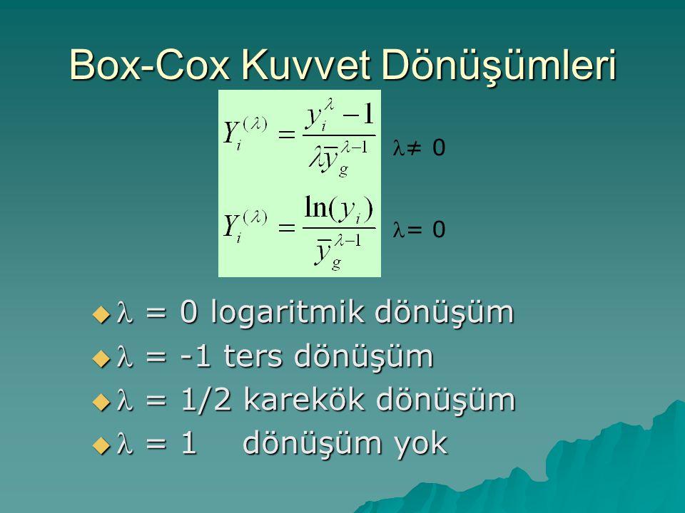 Box-Cox Kuvvet Dönüşümleri  = 0 logaritmik dönüşüm  = -1 ters dönüşüm  = 1/2 karekök dönüşüm  = 1 dönüşüm yok ≠ 0 = 0