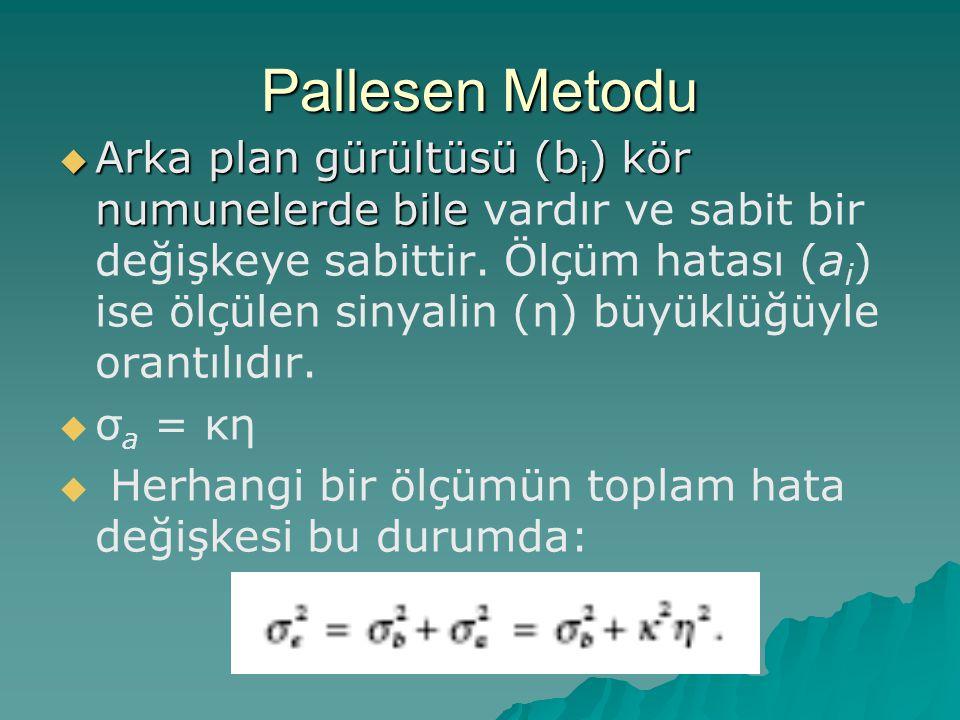 Pallesen Metodu  Arka plan gürültüsü (b i ) kör numunelerde bile  Arka plan gürültüsü (b i ) kör numunelerde bile vardır ve sabit bir değişkeye sabittir.