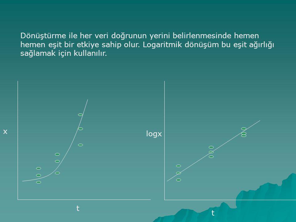 t t logx x Dönüştürme ile her veri doğrunun yerini belirlenmesinde hemen hemen eşit bir etkiye sahip olur.