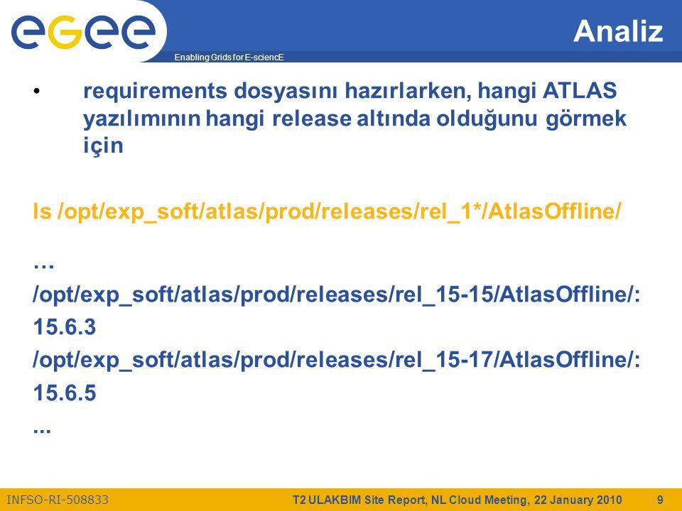 Enabling Grids for E-sciencE INFSO-RI-508833 T2 ULAKBIM Site Report, NL Cloud Meeting, 22 January 2010 9 Analiz requirements dosyasını hazırlarken, hangi ATLAS yazılımının hangi release altında olduğunu görmek için ls /opt/exp_soft/atlas/prod/releases/rel_1*/AtlasOffline/ … /opt/exp_soft/atlas/prod/releases/rel_15-15/AtlasOffline/: 15.6.3 /opt/exp_soft/atlas/prod/releases/rel_15-17/AtlasOffline/: 15.6.5...