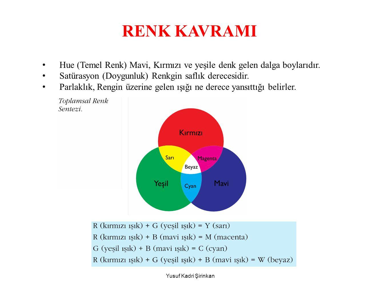 Yusuf Kadri Şirinkan RENK KAVRAMI Hue (Temel Renk) Mavi, Kırmızı ve yeşile denk gelen dalga boylarıdır.