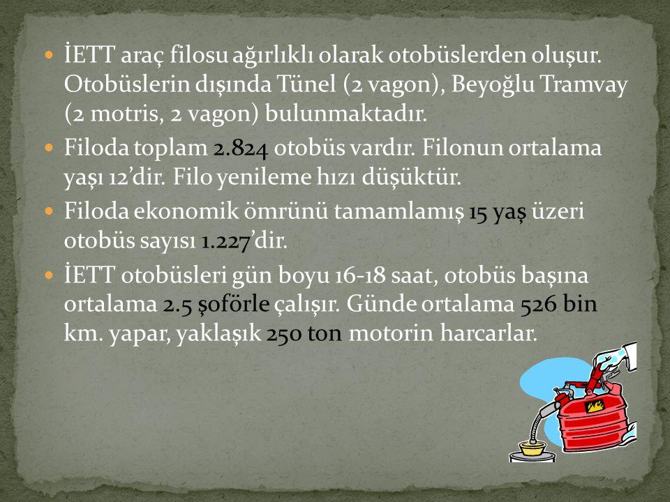 İETT araç filosu ağırlıklı olarak otobüslerden oluşur. Otobüslerin dışında Tünel (2 vagon), Beyoğlu Tramvay (2 motris, 2 vagon) bulunmaktadır. Filoda