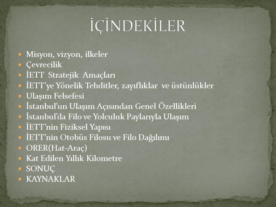 DAF OPTAREBERKHOF