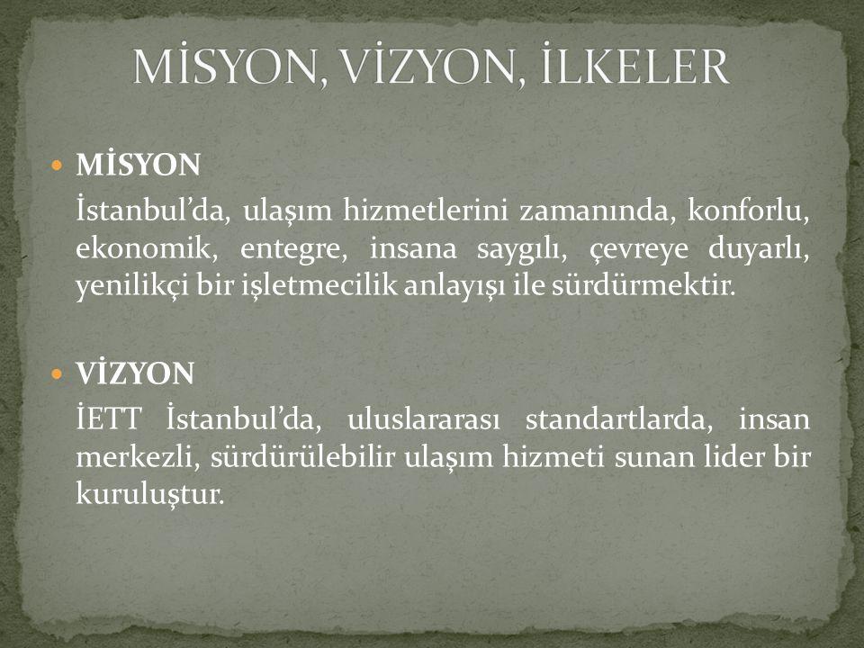 MİSYON İstanbul'da, ulaşım hizmetlerini zamanında, konforlu, ekonomik, entegre, insana saygılı, çevreye duyarlı, yenilikçi bir işletmecilik anlayışı ile sürdürmektir.