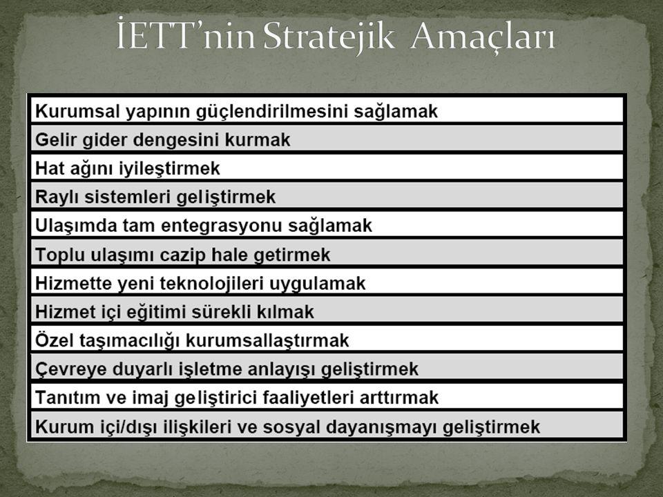 İETT Genel Müdürlüğü'ne ait 1 Genel Müdürlük ve 3 yönetim binasına ek olarak 13 hizmet binası, 1 konukevi, 1 konferans salonu, 9 garaj, 1 motor yenileme fabrikası, 1 park garaj, 112 adet lojman, 2.824 adet otobüs, 20 midibüs, 3 minibüs, 3 ambulans, 68 binek aracı, 3 pikap, 1 jeep, 4 kamyon, 1 kepçe, 1 vidanjör bulunmaktadır.