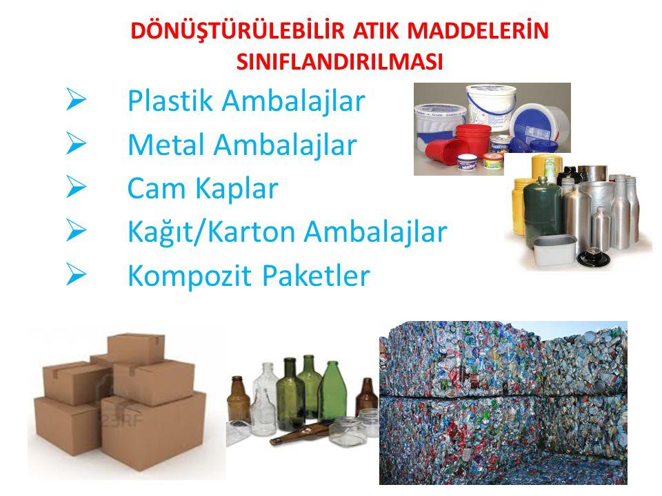 DÖNÜŞTÜRÜLEBİLİR ATIK MADDELERİN SINIFLANDIRILMASI  Plastik Ambalajlar  Metal Ambalajlar  Cam Kaplar  Kağıt/Karton Ambalajlar  Kompozit Paketler