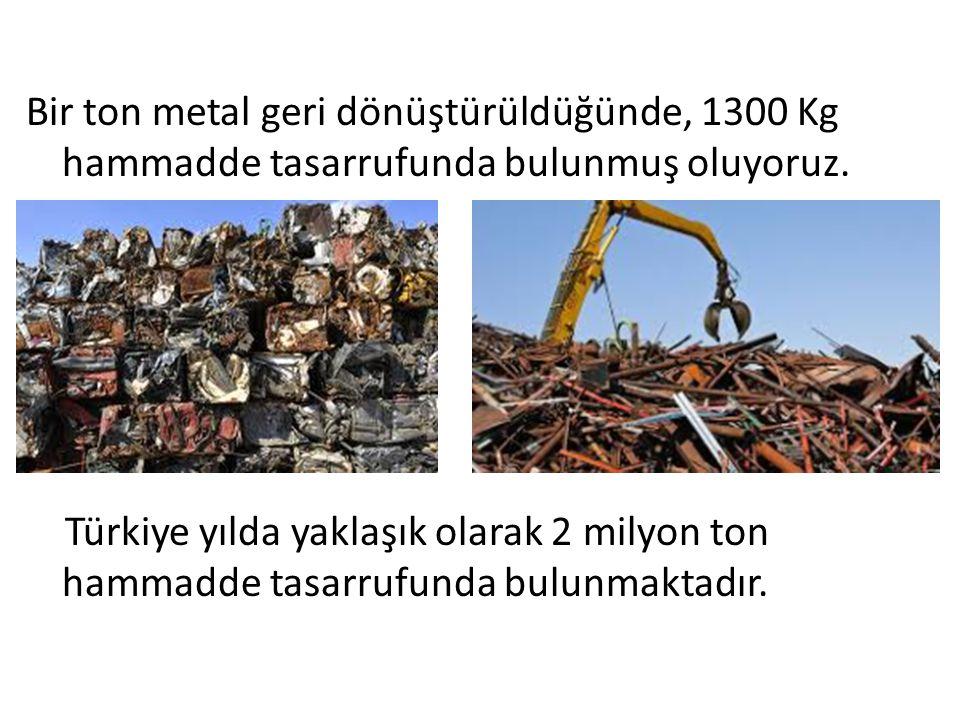 Bir ton metal geri dönüştürüldüğünde, 1300 Kg hammadde tasarrufunda bulunmuş oluyoruz. Türkiye yılda yaklaşık olarak 2 milyon ton hammadde tasarrufund
