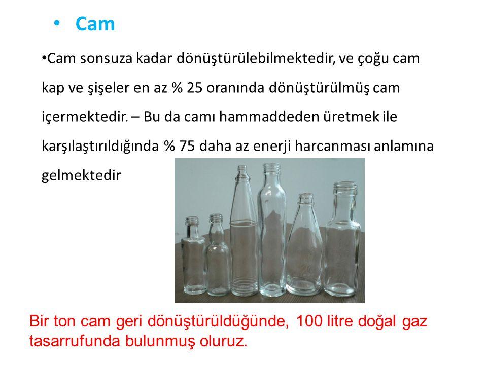 Cam Cam sonsuza kadar dönüştürülebilmektedir, ve çoğu cam kap ve şişeler en az % 25 oranında dönüştürülmüş cam içermektedir. – Bu da camı hammaddeden