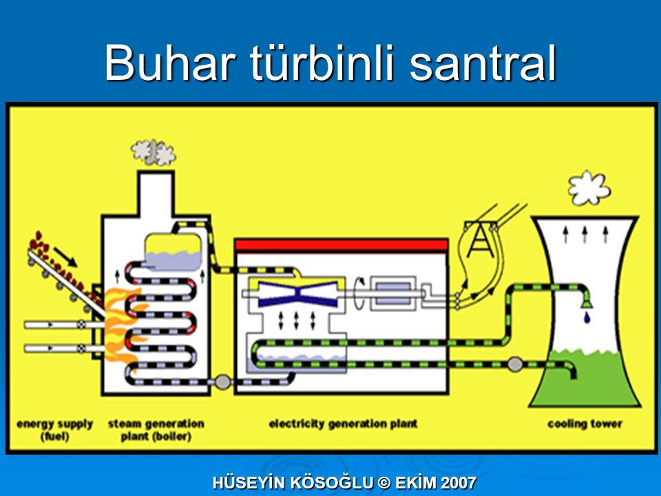 Buhar türbinli santral HÜSEYİN KÖSOĞLU © EKİM 2007