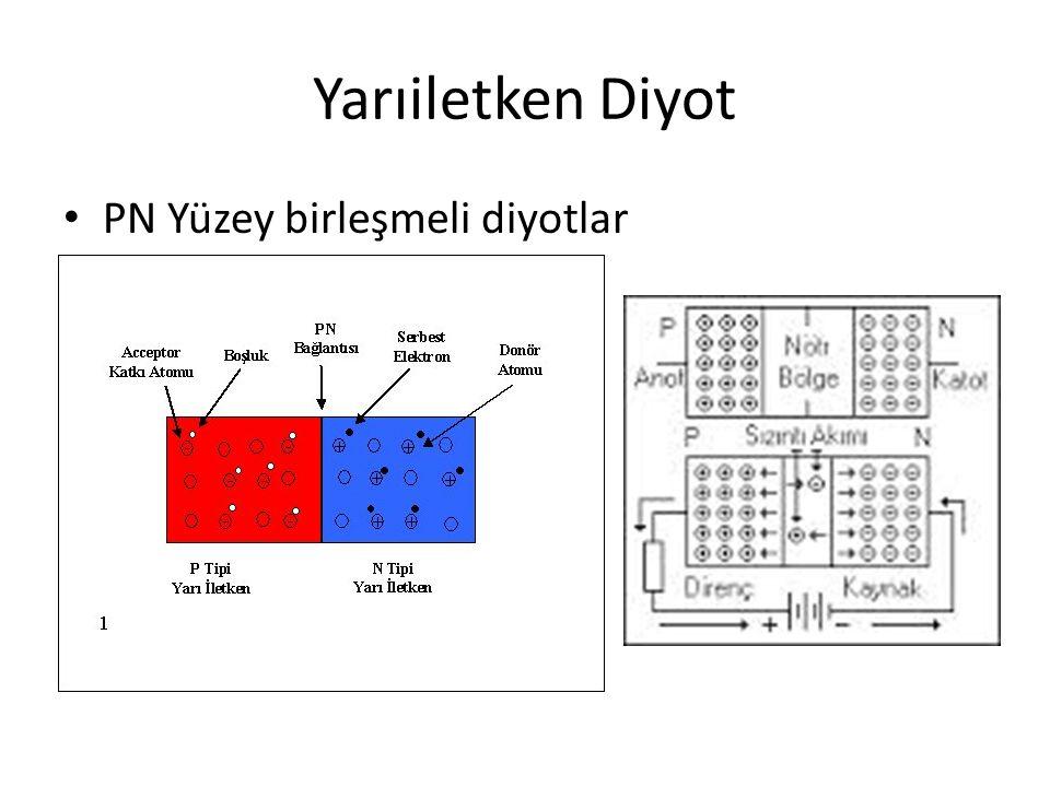 Yarıiletken Diyot PN Yüzey birleşmeli diyotlar