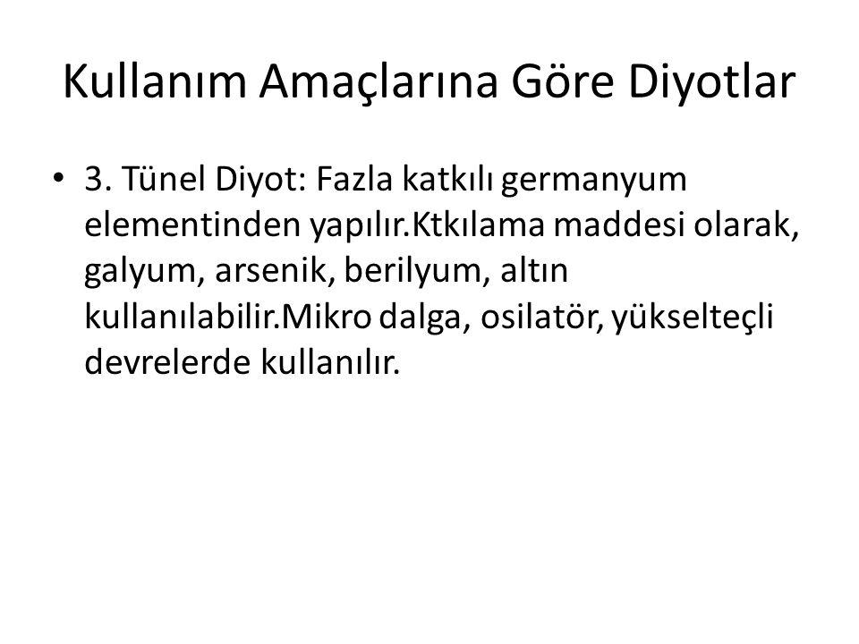 Güneş Pillerinin Dünya'daki ve Türkiye'deki Yeri Dünyadaki 100 milyon m2 lik kullanımdan 12 milyon m2 si Türkiyedendir.