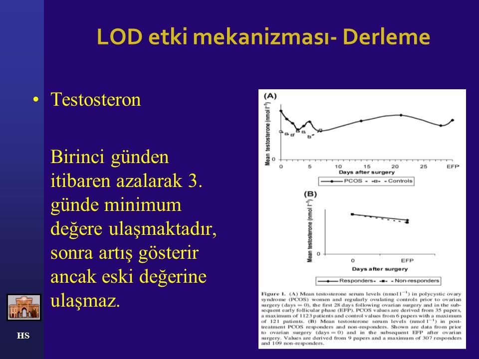 HS LOD etki mekanizması- Derleme Hendriks ve ark., 2007 PKOS'lu olgularda (Rotterdam kriterlerine göre) LOD öncesi ve sonrası endokrinolojik değerlend