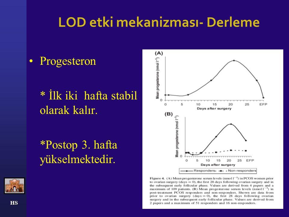 HS LOD etki mekanizması- Derleme Östradiol *Postop 1. günden itibaren azalmaktadır, sonra artarak 3. haftada maksimum değere ulaşmaktadır. *Erken foli